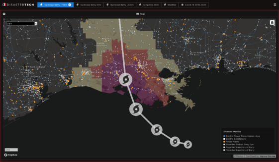 Data science Integrated Collaboration Environment Demo Screenshot